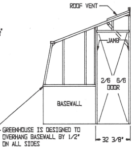 Well designed greenhouse